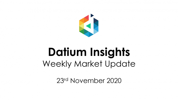 Datium Insights Weekly Market Update