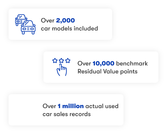 Gold Standard in Used Car Sales Data